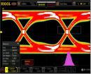 MSO8000 serijos osciloskopų Eye diagram ir jitter parinktis