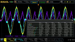 MSO8000 serijos osciloskopų elektros kokybės analizės matavimų parinktis