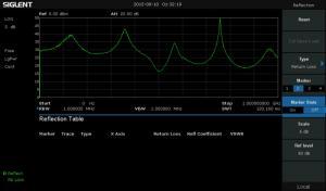 Atspindžio matavimo SSA3000X, SSA3000X plus ir SSA3000X-R serijos spektro analizatorių rinkinys (programinė įranga)