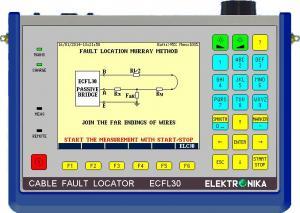 Aktyvinis-pasyvinis subalansuotų tiek apkrautų, tiek neapkrautų kabelių gedimo vietos paieškos AC/DC matavimo tiltelis su dvikanaliu TDR reflektometru