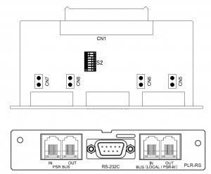 RS-232 sąsajos plokštė