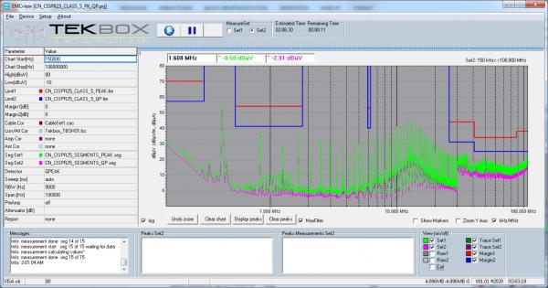 Programinė įranga preliminariam EMS spinduliavimo tikrinimui su Siglent ir Rigol spektro analizatoriais