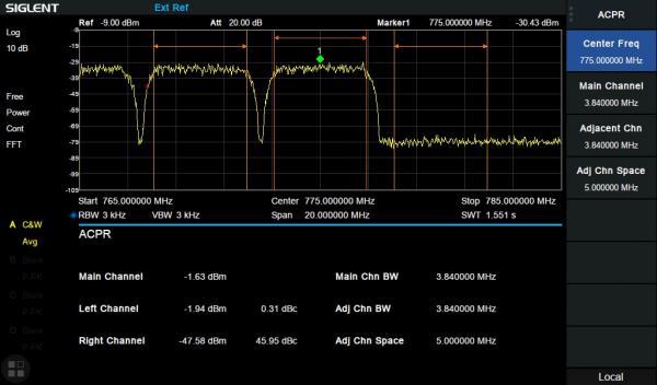 Išplėstinių matavimo funkcijų, įskaitant ACPR, CHPower, OBW ir t.t., SSA3000X plus serijos spektro analizatorių parinktis