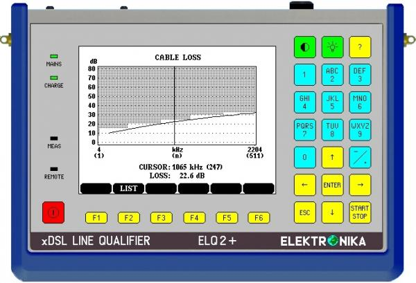 200 Hz - 2,2 MHz xDSL (ADSL ir SHDSL) linijų įvertinimo prietaisas su duomenų spartos skaičiuokle, aktyviniu matavimo tilteliu ir dvikanaliu TDR reflektometru neapkrautų subalansuotų kabelių gedimo vietos paieškai
