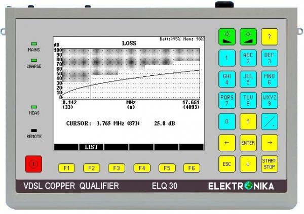 25 kHz - 30 MHz VDSL ir ADSL linijų įvertinimo prietaisas, selektyvus/plačiajuostis lygio matuoklis ir generatorius su spektro analizatorium ir vienkanaliu TDR reflektometru neapkrautų subalansuotų kabelių gedimo vietos paieškai