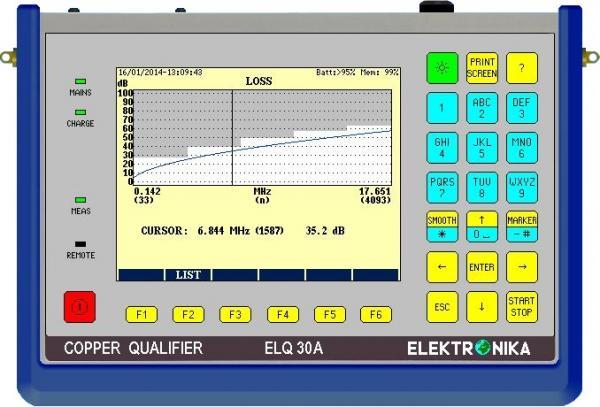 200 Hz - 35 MHz lygio matuoklis ir generatorius su spektro analizatorium – Vplus, VDSL, ADSL, SHDSL ir VF linijų įvertinimo prietaisas su Z/RL/LCL  AC/DC matavimo tilteliu ir vienkanaliu TDR reflektometru