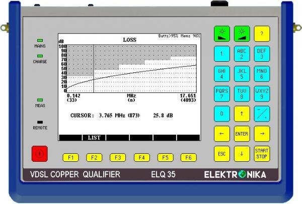 25 kHz - 35 MHz selektyvus/plačiajuostis lygio matuoklis ir generatorius su spektro analizatorium – VDSL (Vplus, VDSL ir ADSL) linijų įvertinimo prietaisas su vienkanaliu TDR reflektometru neapkrautų subalansuotų kabelių gedimo vietos paieškais