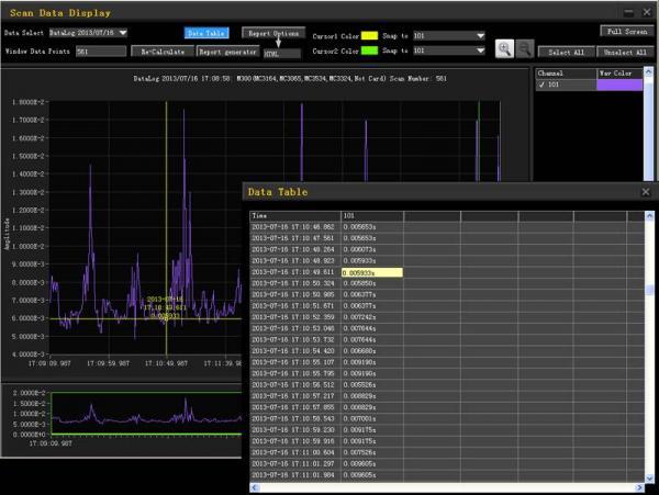 Duomenų kaupimo sistemos M300 valdymo ir išplėstinės duomenų analizės kompiuterinė programa