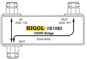 Tiltelis SBK (VSWR) matavimui dažnių ruože nuo 2GHz iki 8GHz su atspindžio koeficiento ir nuostolių bei SBK (VSWR) matavimo su DSA800 serijos spektro analizatoriumi parinktimi